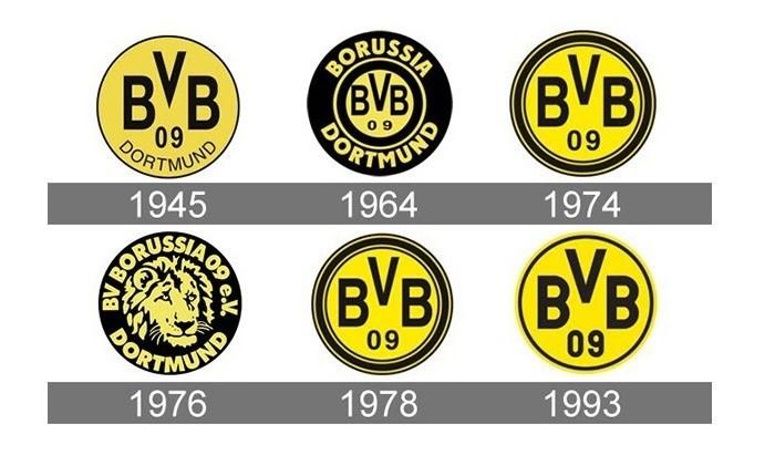 Bieu Trung Clb Borussia Dortmund
