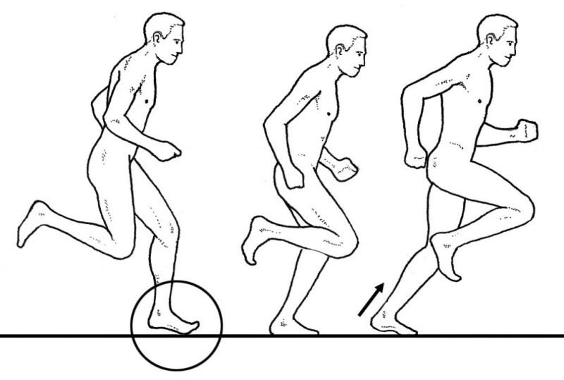 cách chạy bộ đúng cách